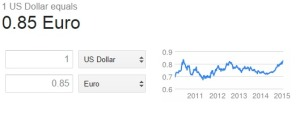 usd euro   Google Search