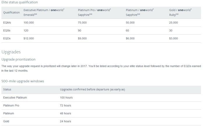 AAdvantage program updates   AAdvantage   American Airlines